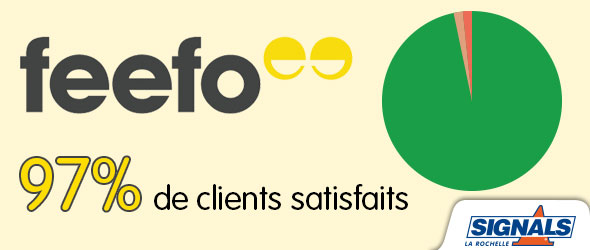 97% des clients satisfaits de signals