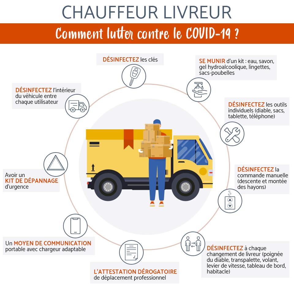 infographie chauffeur livreur et coronavirus