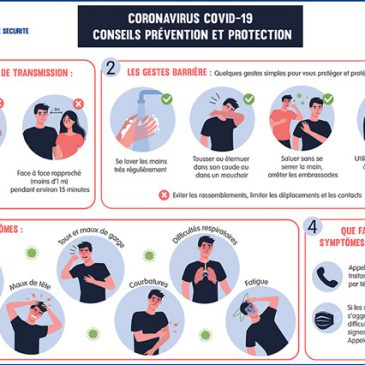 Poster gratuit – Covid-19 Conseils et Prévention