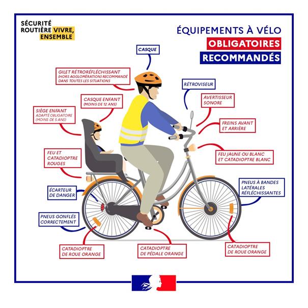 Equipements à vélo obligatoires et recommandés